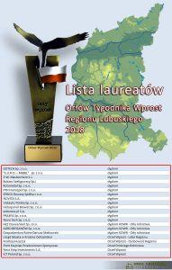Lista laureatów Orły Wprost - 2018