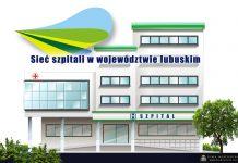 Lubuskie Szpitale - finansowanie