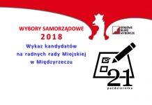 Lista kandydatów do rady miejskiej w Międzyrzeczu 2018