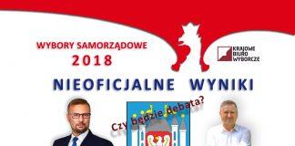 Wybory Samorządowe w Międzyrzeczu