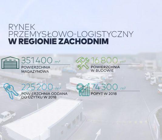 Potencjał logistyczny zachodniej Polski