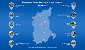 Województwo lubuskie - Kraina pięciuset jezior
