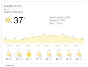 Prognoza pogody dla Międzyrzecza,