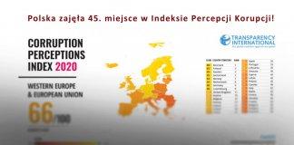 Index Percepcji Korupcji 000