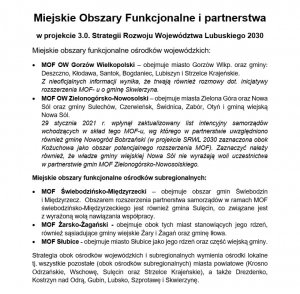 Miejskie Obszary Funkcjonalne I Partnerstwa